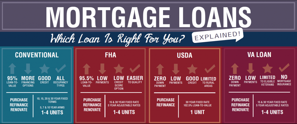 Mortgage First Class Community Credit Union